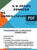 Etapas o Pasos en Un Proceso de Conciliacion