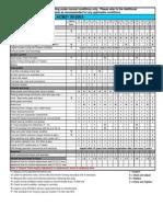 Toyota Ipsum (Avensis Verso) Maintenance Schedule