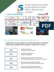 Projekt dopravních plateb bezkontaktními kartami VISA a MasterCard v Londýně
