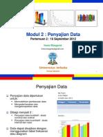Pengantar Statistik Sosial Pertemuan2 Modul2 (20120916)