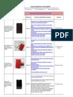 Grossiste Étui housse cuir pour Samsung Galaxy Note i9220,legabox