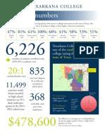 Community Fact Sheet