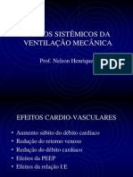 Efeitos Sistêmicos da ventilação mecânica