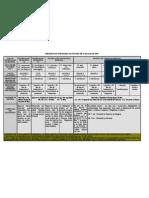 Resumo (Tabela) Da Port 344[1]