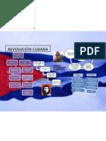 REVOLUCIÓN CUBANA252
