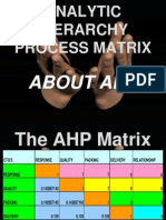 Ahp Matrix Csi
