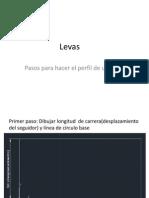 Levas1