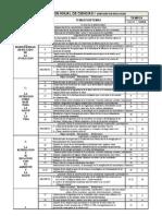 Dosificacion Anual Ciencias(2012-2013)