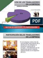 Participacion Delos Trabajadores en La Empresa