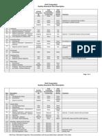 Ariel Quality Control Plan w Optional Tests