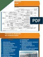 Procesos de Refinacion Del Petroleo