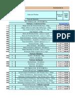 Lista de preço Rondônia