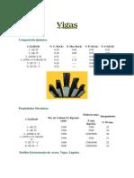Dimensiones Vigas IP