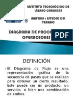 Diagrama de Proceso de Flujo EQUIPO 4