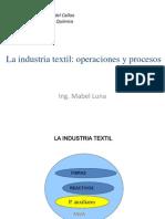 Clase 1 Quimica Textil