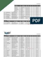 4x Bosch Bujías De Iridio Para Peugeot 207 1.6 elección 3//4 CC SW EP6DT EP6DTS