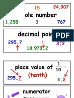 3 Rd Grade Math Voc Cards