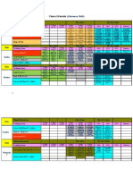 Clinical Schedule-Afternoon Shift