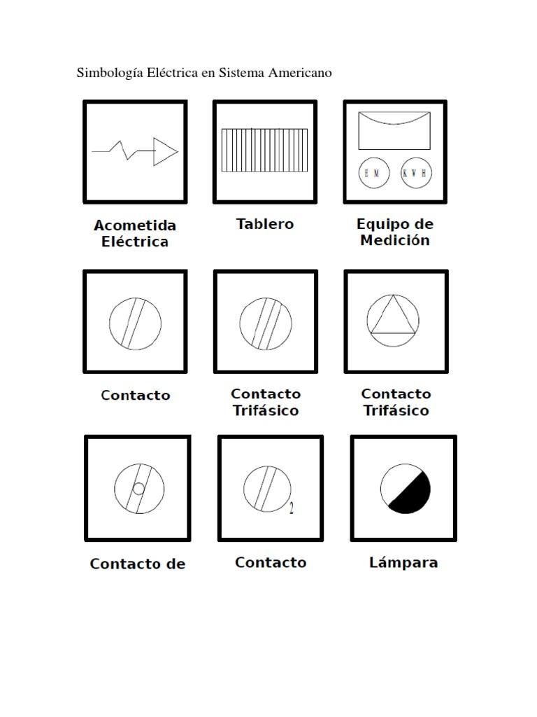 simbolog u00eda el u00e9ctrica en sistema americano