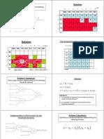 תכן לוגי מתקדם- הרצאה 5 | Threshold Functions Ex