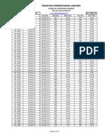 Pia Hajj 2012 Schedule