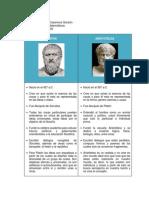 Platon y Aristoteles