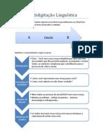 Prestidigitação Linguística_1