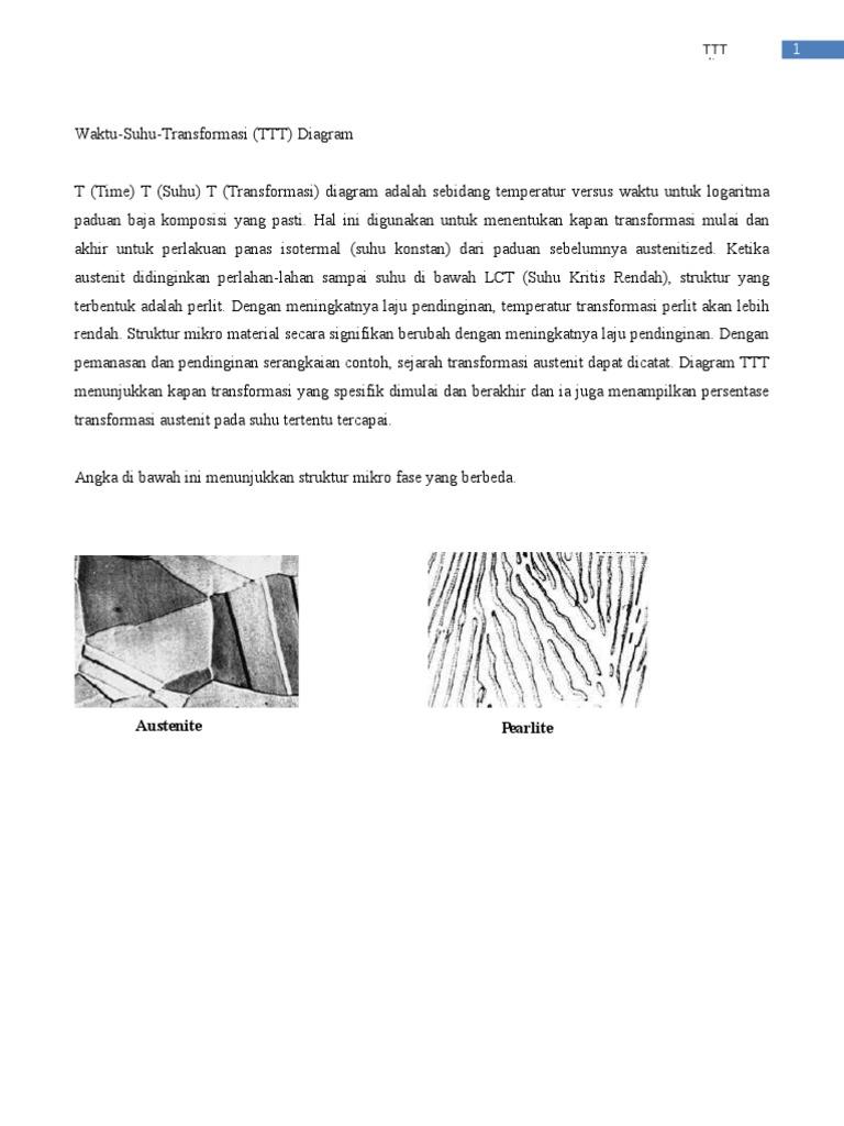 S09 ttt diagram ccuart Gallery