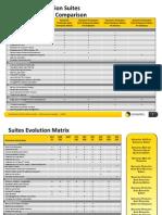 Symantec Server Comparison