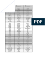 Synonyms Antonyms List
