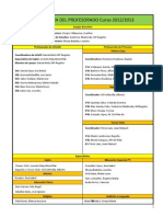 Estructura de Claustro de Profesores