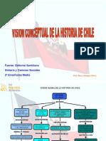 Historia de Chile en Mapas Conceptuales 1231202591453580 1(1)