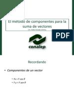 El método de componentes para la suma de vectores