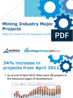 Mining Industry Major Projects