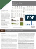 JPM Weekly Mkt Recap 9-17-12