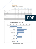 Issues Update 120914 Police Stats Activity August 2012.Pd (1)