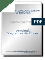 Antologia de DIAGRAMAS de PROCESO Alumnos