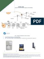 Descricao e Apresentacao Sistema SDDE
