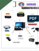 Partes de La Computadora