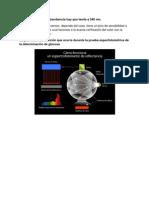 Cuantificacion de Glucosa