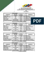 Elecciones Presidenciales 1.963