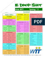 WTT the Drop Shot Spring 11 - Vol 7 Iss 3