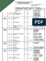 Jadual Peperiksaan Akhir Tahun Tingkatan 2 Tahun 2012 2012