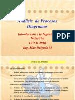 Diagramas de Analisis de Proceso1
