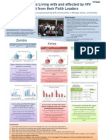 What People Living with and affected by HIV want from their Faith Leaders; reflections and data on stigma experienced by faith communities in Ethiopia, Kenya, and Zambia