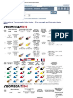 Thermocouple Color Codes and Thermocouple Reference