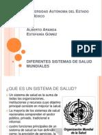 Sistemas de Salud Mundiales