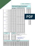 Tabela de Vencimentos e Gratificacoes - 01-12-2008 (1)