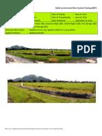 2012WS MET 1-Irrigated - Week 15 (September) IRRI