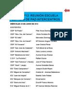 ACTA Nº 13